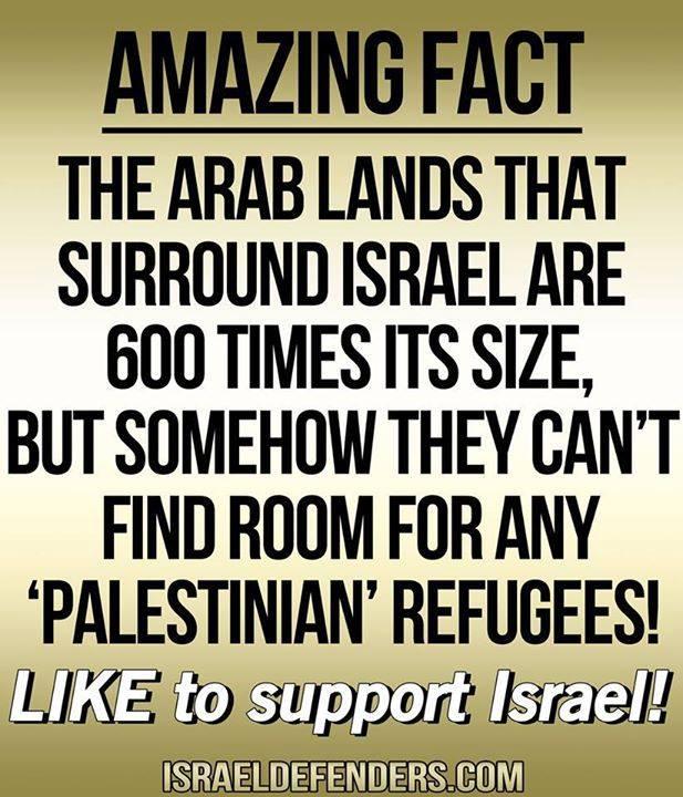 Arab Lands